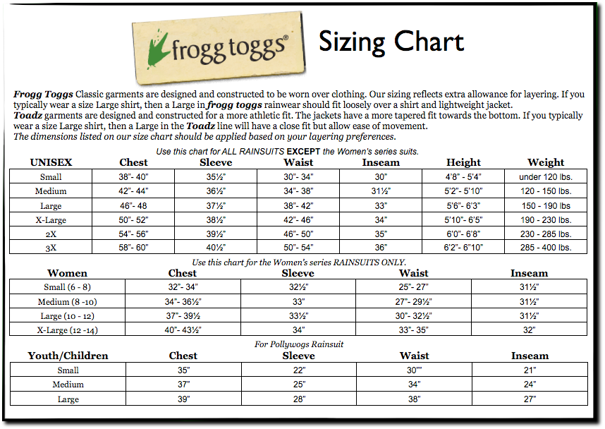 Rain or shine your frogg toggs source